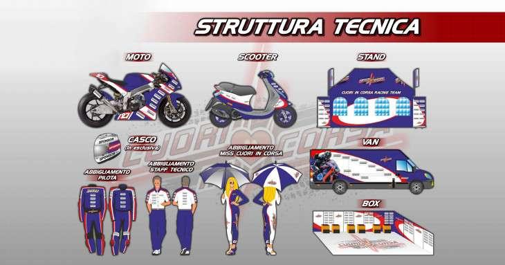 Cuori in Corsa cerca sponsor - la struttura tecnica